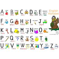 disegno di Alfabeto Inglese Completo a colori