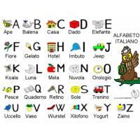 disegno di Alfabeto Italiano con Disegni a colori
