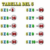 disegno di Tabellina del Cinque a colori