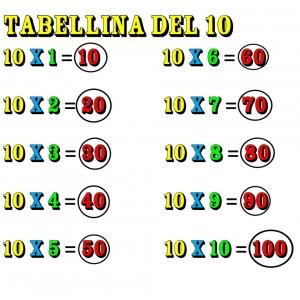 Disegno di tabellina del dieci a colori per bambini gratis for Disegno del piano online