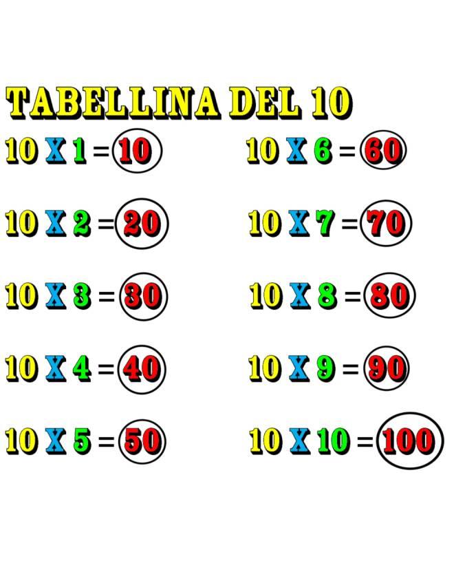 Disegno di tabellina del dieci a colori per bambini for Disegno del piano online