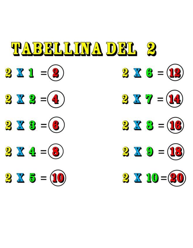 Disegno di tabellina del due a colori per bambini for Disegno del piano online