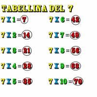 disegno di Tabellina del Sette a colori