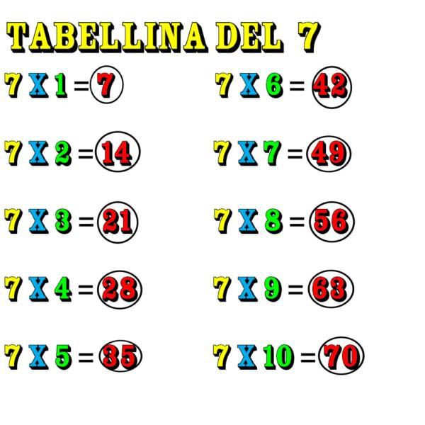 Disegno di tabellina del sette a colori per bambini for Disegno del piano online