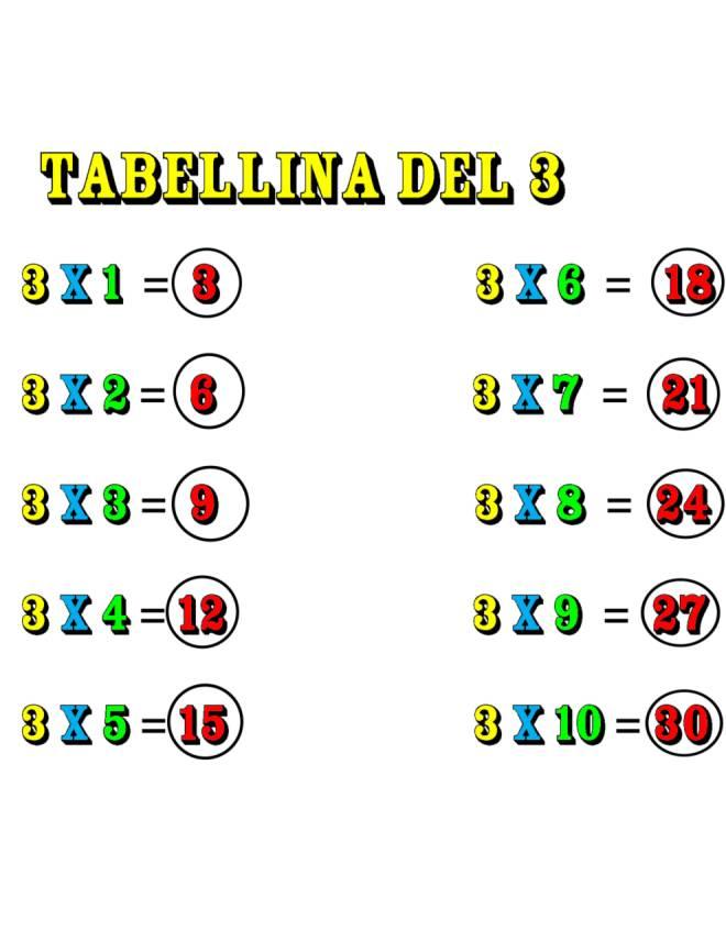 Disegno di tabellina del tre a colori per bambini for Disegno del piano online