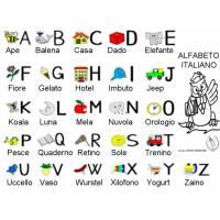 disegno di Alfabeto Italiano con Disegni da colorare