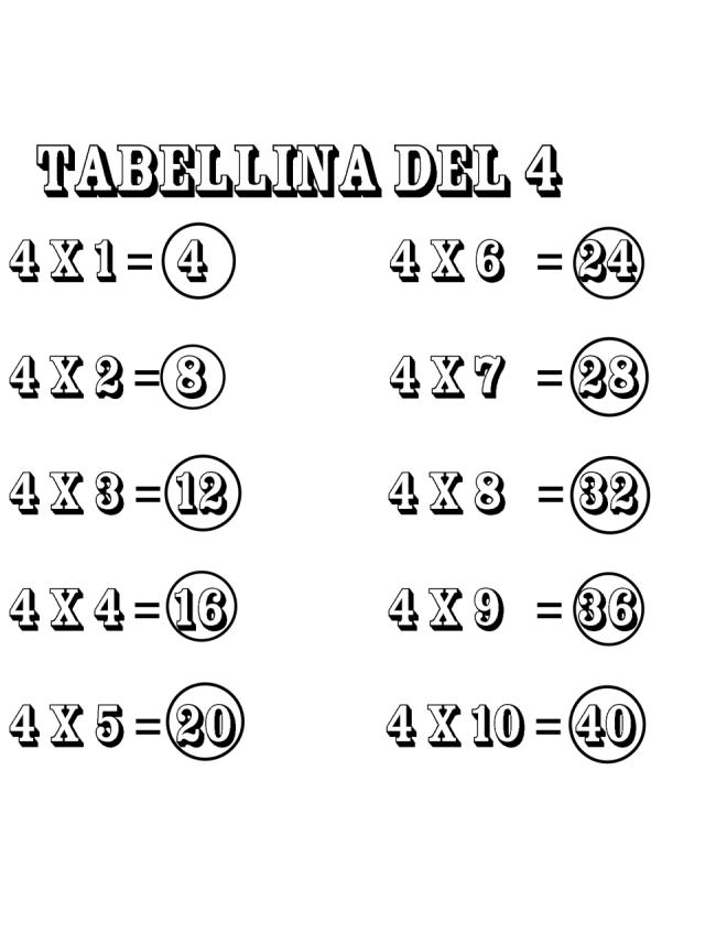 disegno di Tabellina del Quattro da colorare