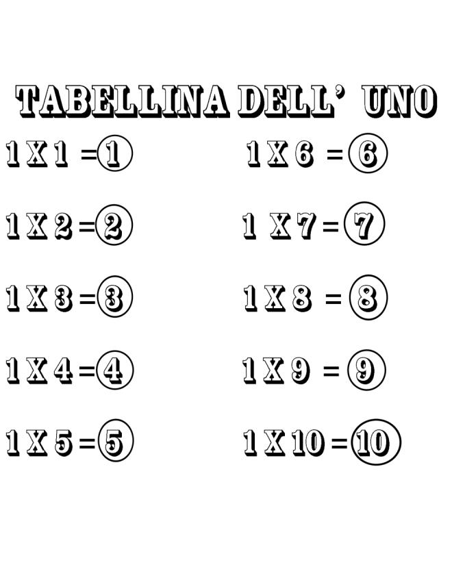 disegno di Tabellina dell' Uno da colorare