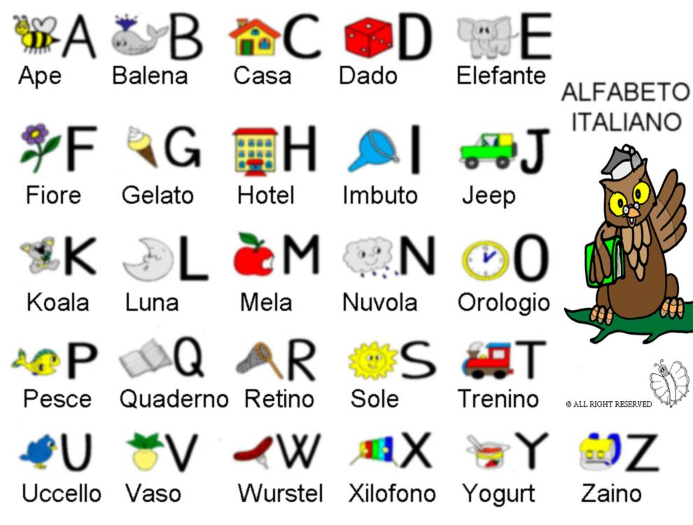 Stampa disegno di alfabeto italiano con disegni a colori