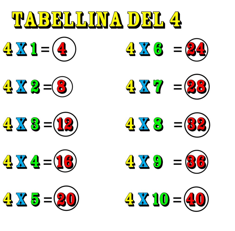 disegno di Tabellina del Quattro a colori