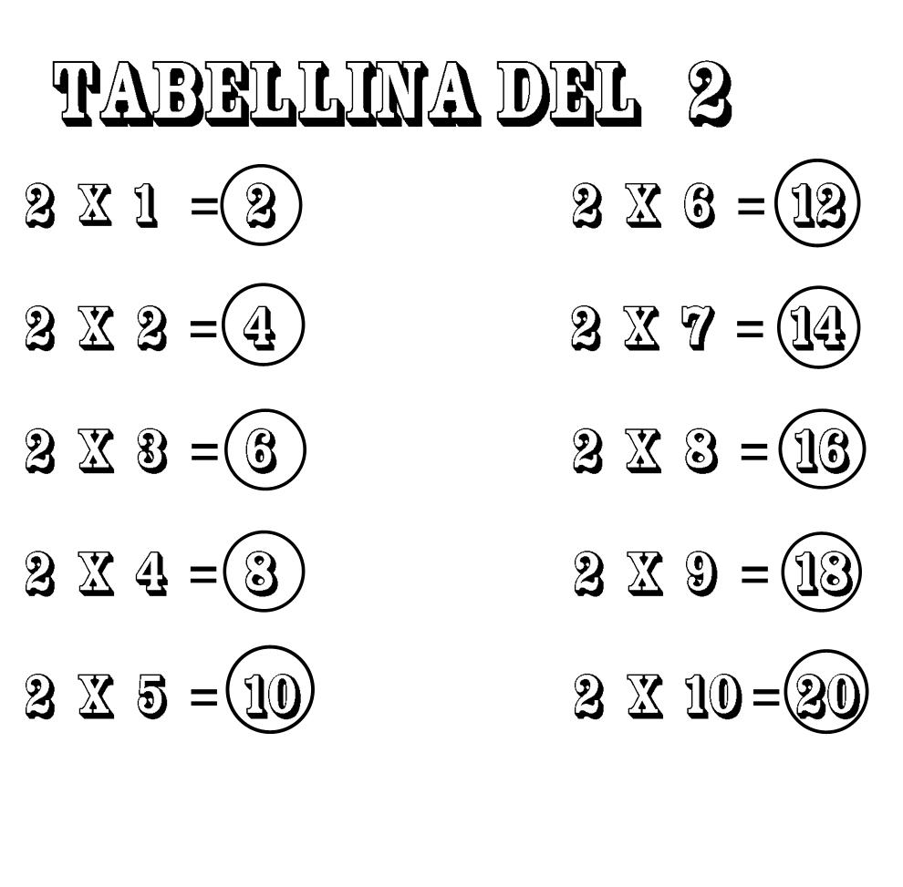 disegno di Tabellina del Due da colorare